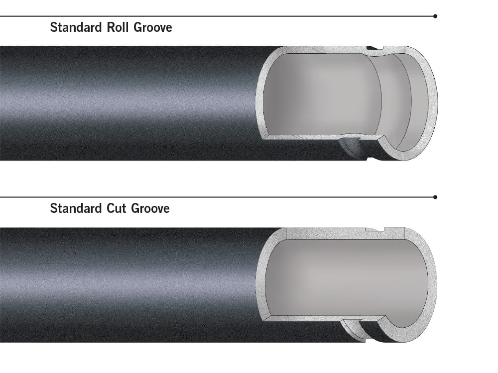 Roll Grooved Pipe vs Cut Grooved Pipe